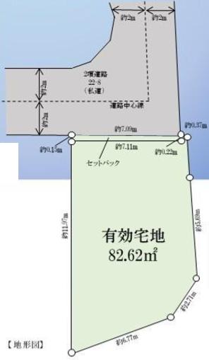 渋谷区神宮前二丁目 売地